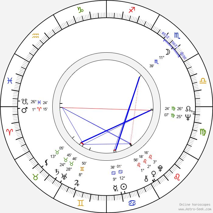 Arto Tuominen - Birth horoscope chart