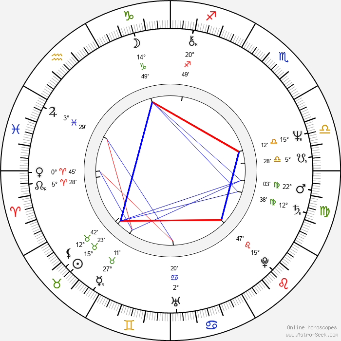 Arto Vilkko - Birth horoscope chart