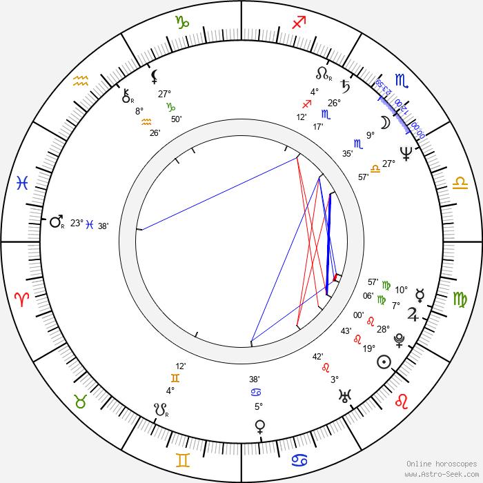 Artur Barciś - Birth horoscope chart