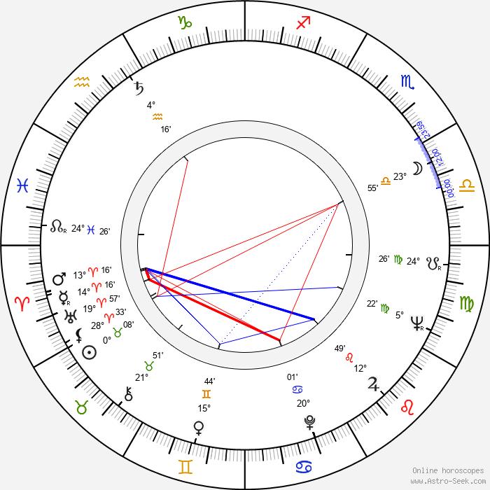 Artur Correia - Birth horoscope chart