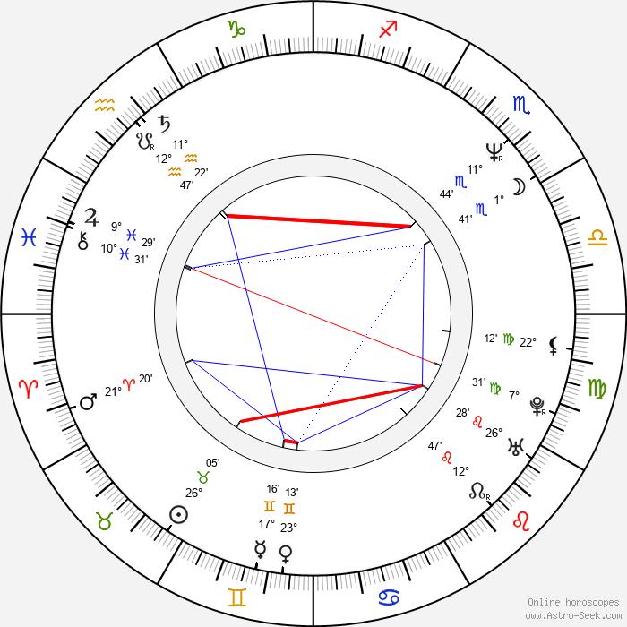 Arturo Peniche - Birth horoscope chart