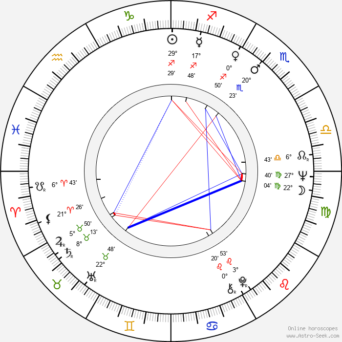 Arvi Lind - Birth horoscope chart