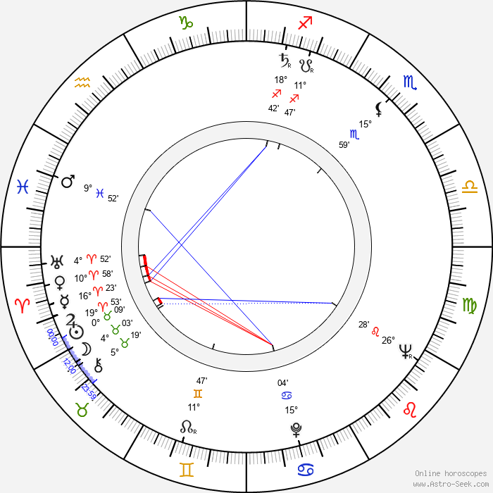Arvo Kruusement - Birth horoscope chart