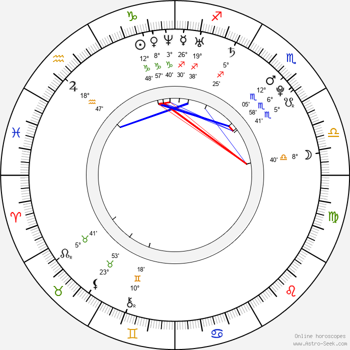 Asa Akira - Birth horoscope chart
