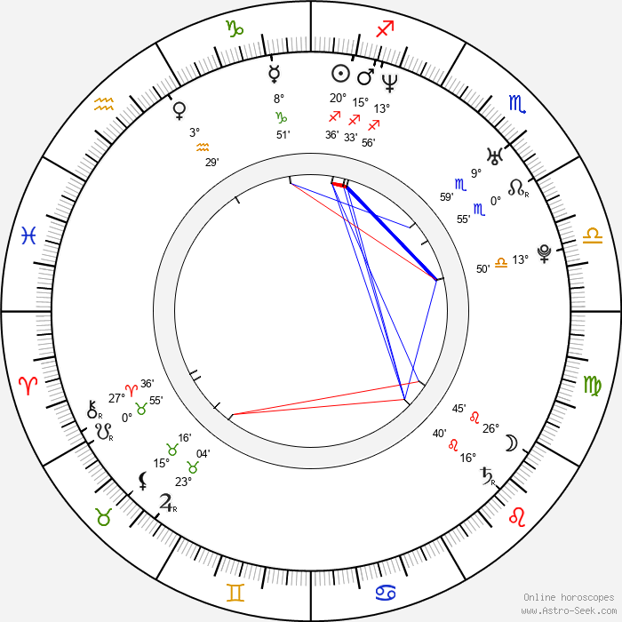 Asaka Seto - Birth horoscope chart