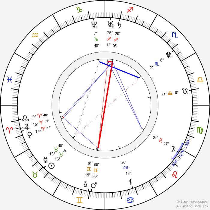 Asami Konno - Birth horoscope chart