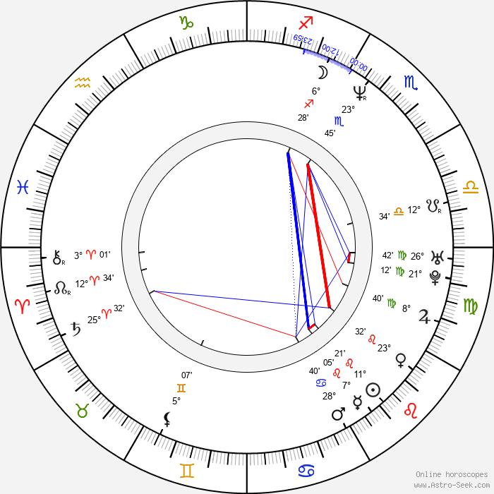 Asante Jones - Birth horoscope chart