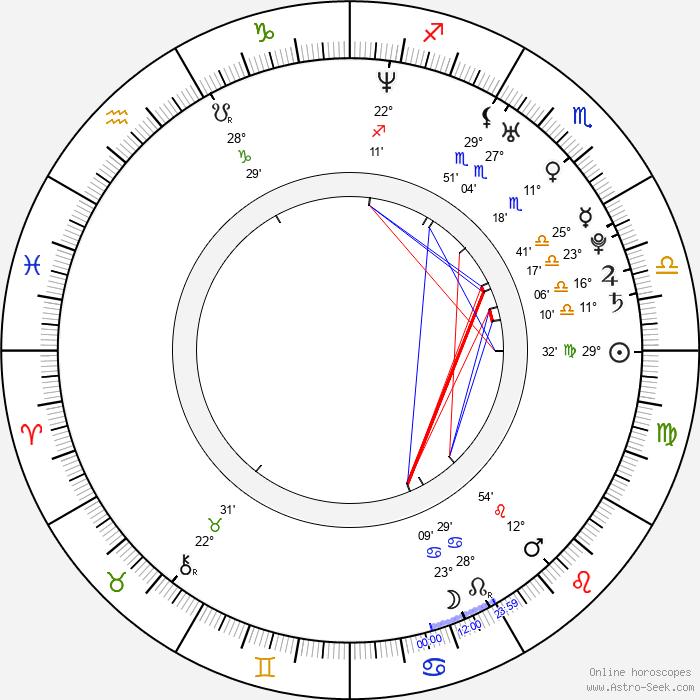 Ashley Eckstein - Birth horoscope chart