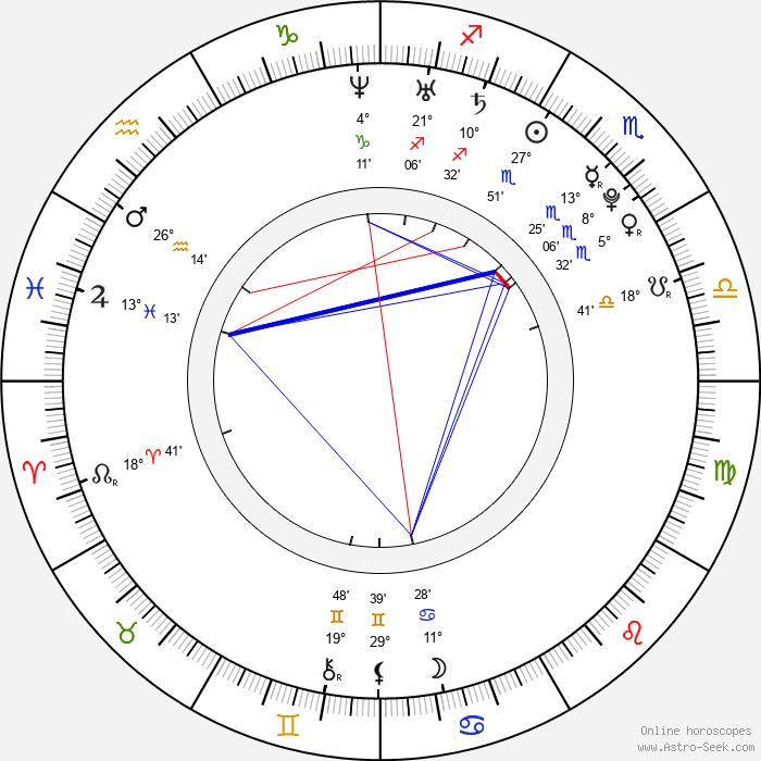 Ashley Fink - Birth horoscope chart