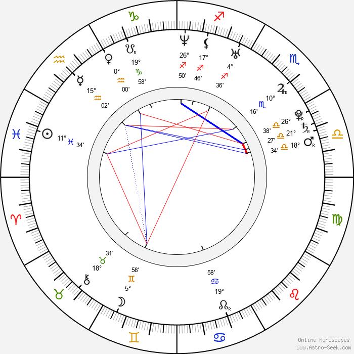 Ashley Fires - Birth horoscope chart