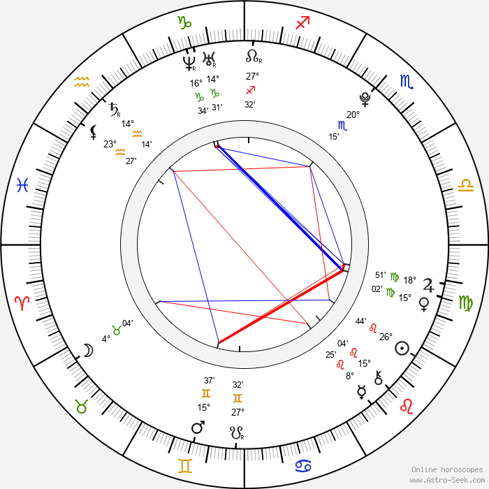 Ashley Hale - Birth horoscope chart