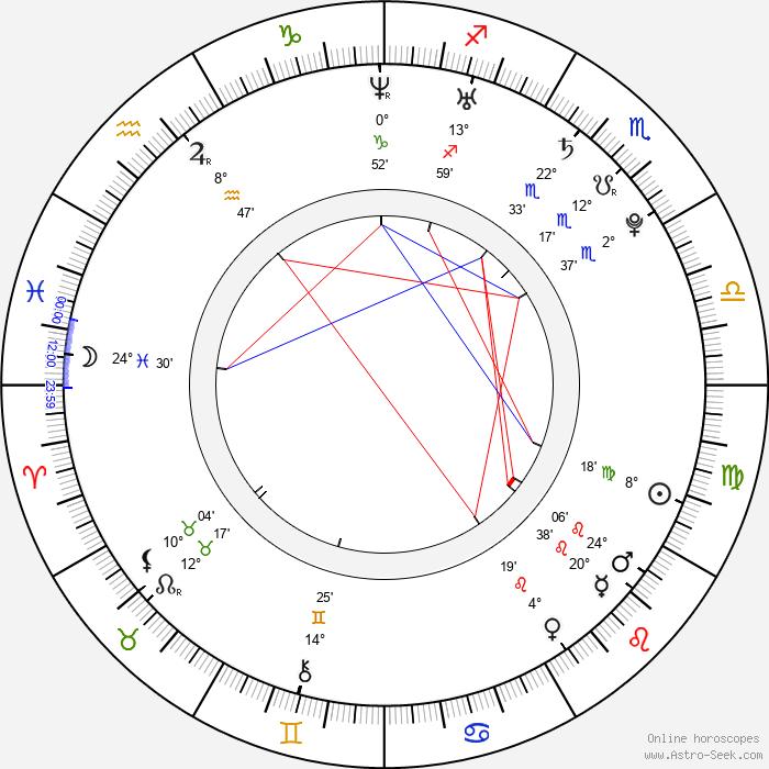 Ashley Hartman - Birth horoscope chart
