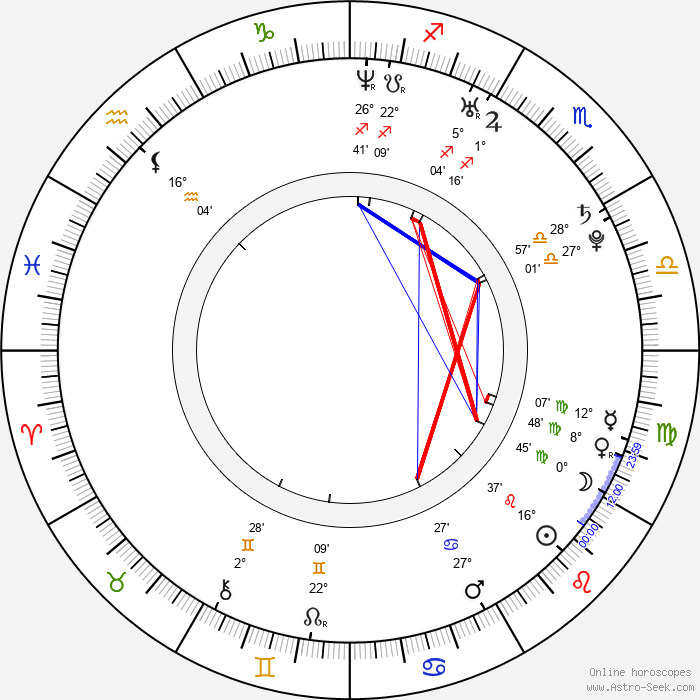Ashley Johnson - Birth horoscope chart