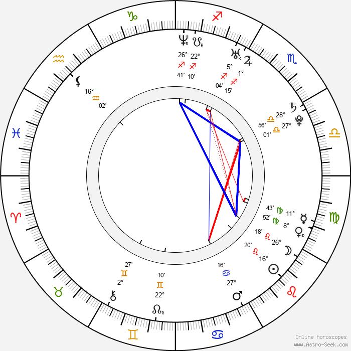 Ashley Johnson - Birth horoscope chart