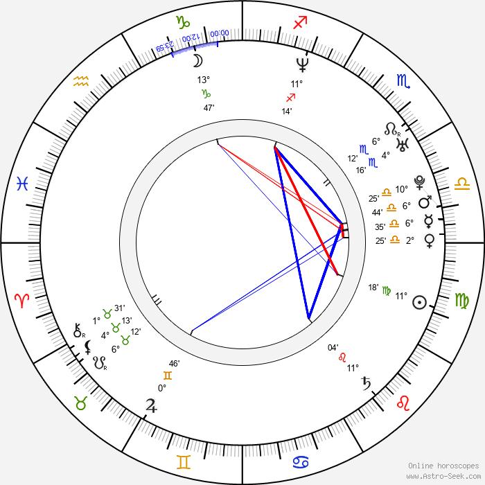 Ashley Jones - Birth horoscope chart