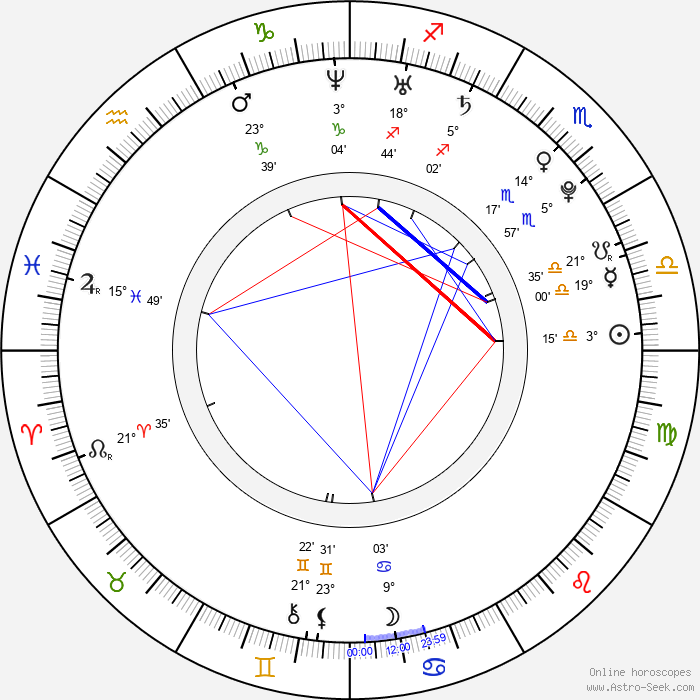 Ashley Leggat - Birth horoscope chart