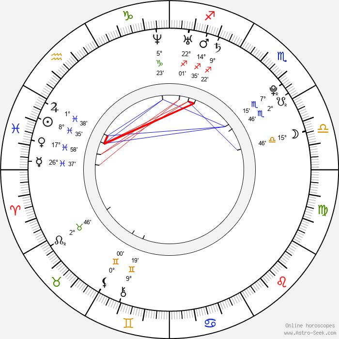 Ashley Morgan - Birth horoscope chart