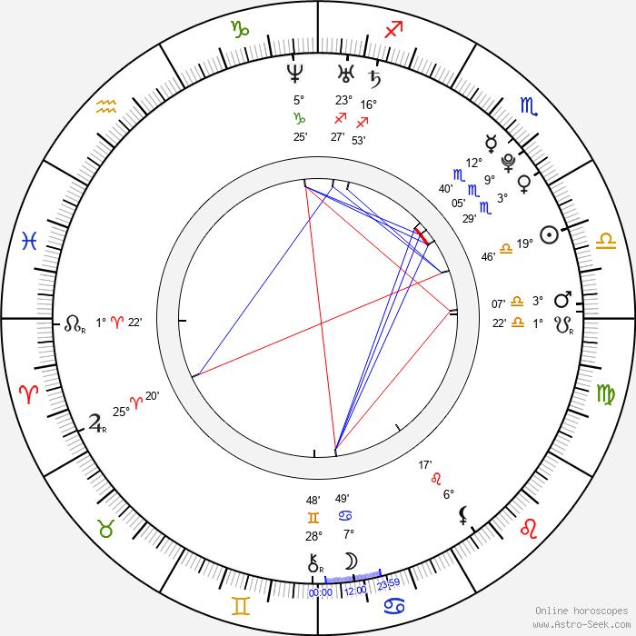 Ashley Newbrough - Birth horoscope chart