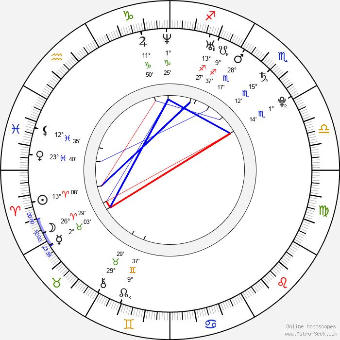Ashley Peldon - Birth horoscope chart