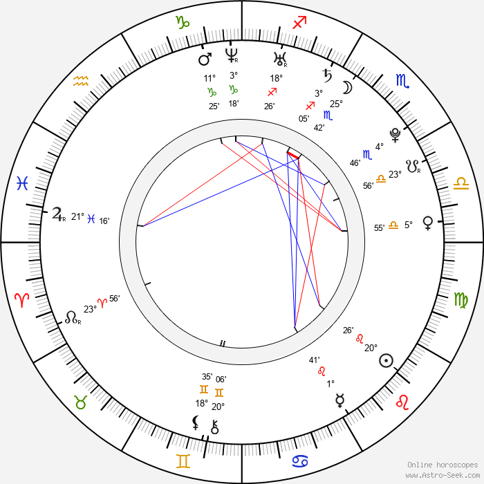 Ashley Spillers - Birth horoscope chart