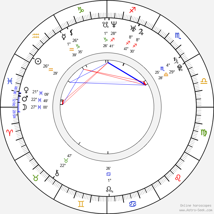 Ashley Tesoro - Birth horoscope chart