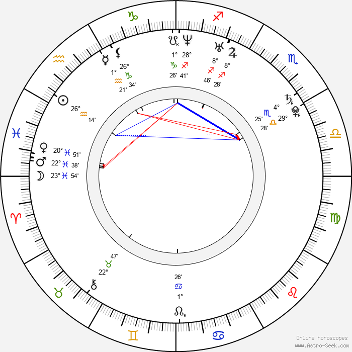 Ashley Tesoro - Birth horoscope chart