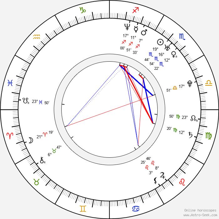 Ashley Williams - Birth horoscope chart