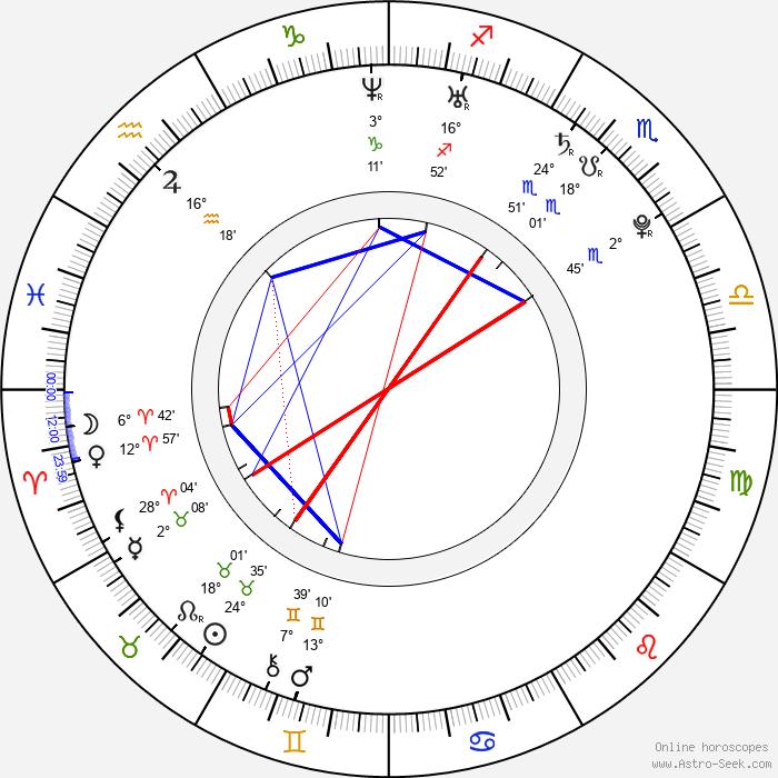 Ashlynn Yennie - Birth horoscope chart