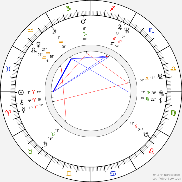 Assen Blatechki - Birth horoscope chart