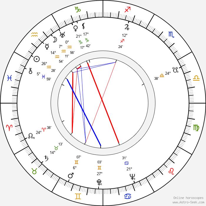 Assia Noris - Birth horoscope chart