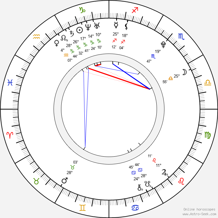Asuka Hinoi - Birth horoscope chart