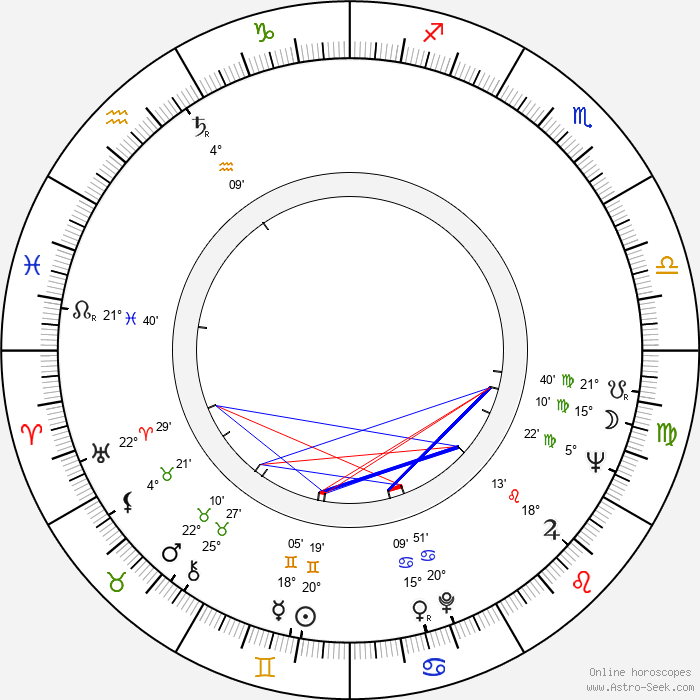 Athol Fugard - Birth horoscope chart