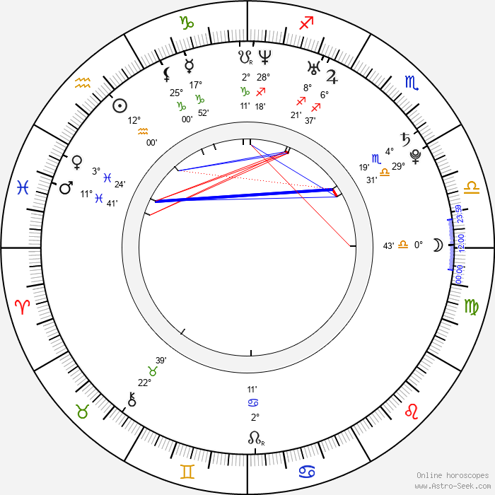 Atossa Leoni - Birth horoscope chart