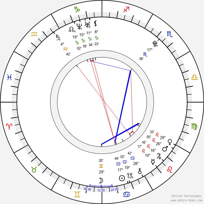Atsuko Maeda - Birth horoscope chart