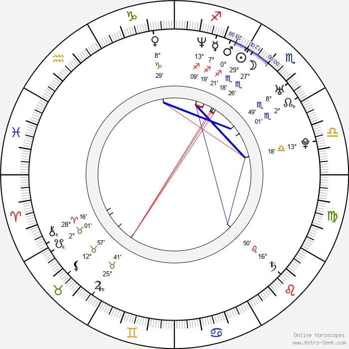 Aubrey Ashburn - Birth horoscope chart