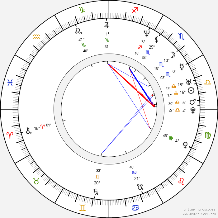 Audie England - Birth horoscope chart