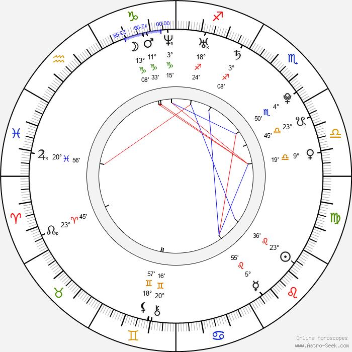 Audrey Bitoni - Birth horoscope chart