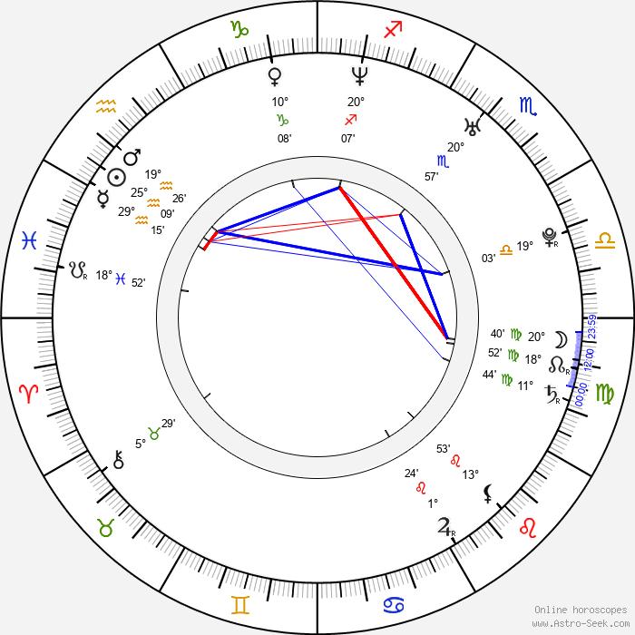 Audrey Dana - Birth horoscope chart