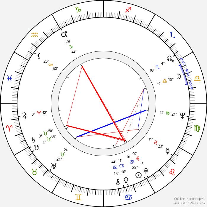Audrey Johnston - Birth horoscope chart