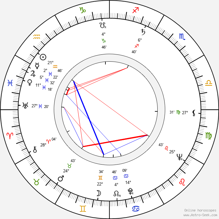 Audrey Peters - Birth horoscope chart