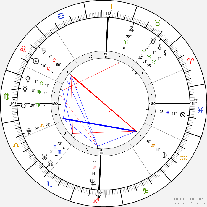 Audrey Tautou - Birth horoscope chart