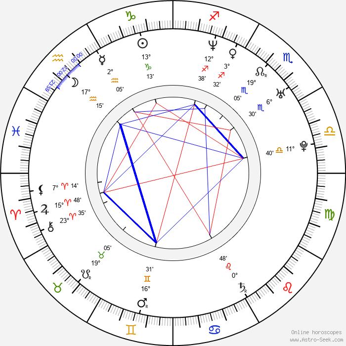 August Diehl - Birth horoscope chart