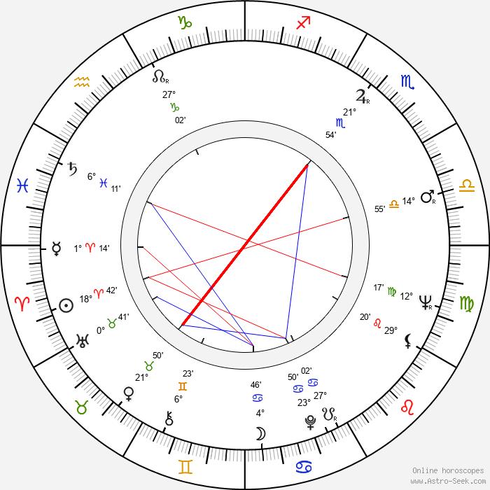 Aulis Sallinen - Birth horoscope chart
