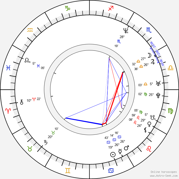 Aure Atika - Birth horoscope chart