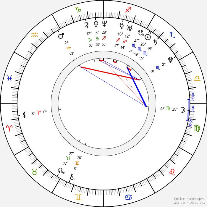 Aurelia Gliwski - Birth horoscope chart