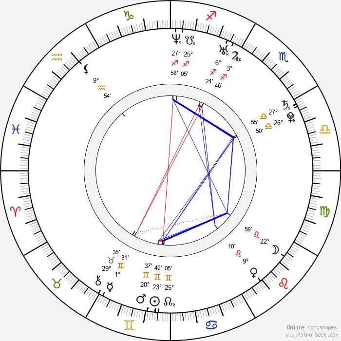 Aurélie Vaneck - Birth horoscope chart