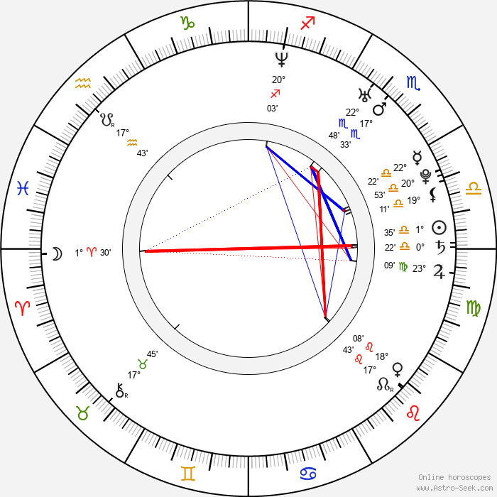 Aurélien Wiik - Birth horoscope chart