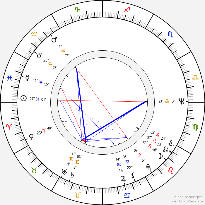 Aurora Quattrocchi - Birth horoscope chart