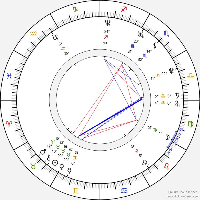 Austin O'Brien - Birth horoscope chart