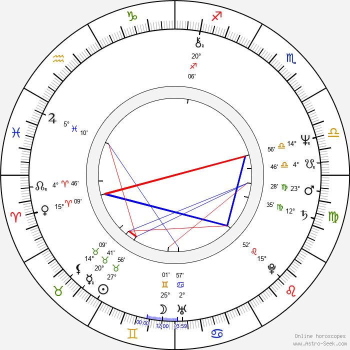 Austin Stevens - Birth horoscope chart